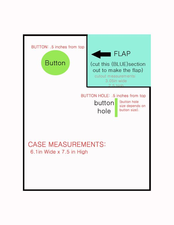IPhone case measurements